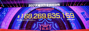 Singles' Day China Milliarden Umsätze